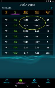 Ibis Hotel Wi-Fi